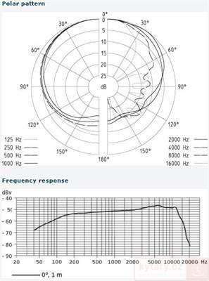 SENNHEISER e 905 Dynamický nástrojový mikrofon