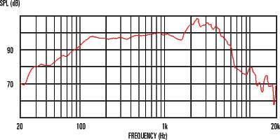 CELESTION CLASSIC G12 M - Greenback 16Ohm 25W Reproduktor