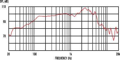 CELESTION G12K-100 8Ohm Reproduktor