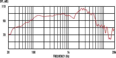 CELESTION G12T-75 16Ohm Reproduktor