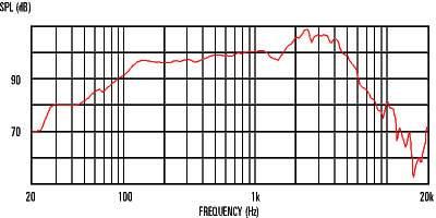 CELESTION Heritage G12H (55Hz) 15Ohm Reproduktor