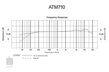 AUDIO-TECHNICA ATM710 Kondenzátorový zpěvový mikrofon