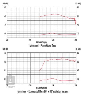 "CELESTION CDX1-1430 1"" Reproduktor"