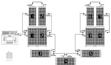 LINE 6 StageSource L3m Aktivní reprobox