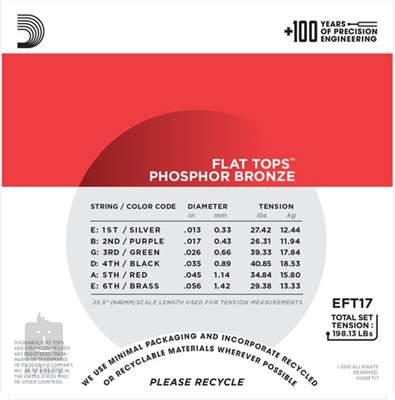 D'ADDARIO EFT17 Kovové struny pro akustickou kytaru