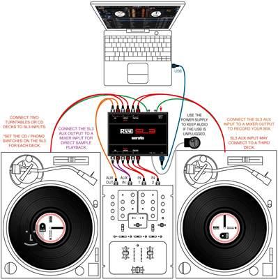 RANE SERATO Scratch LIVE - SL3 DJ systém