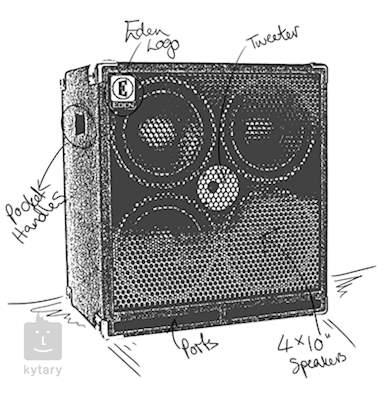 EDEN TerraNova TN410, 4 Ohm Baskytarový reprobox