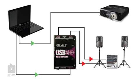 RADIAL ENGINEERING USB Pro DI Box
