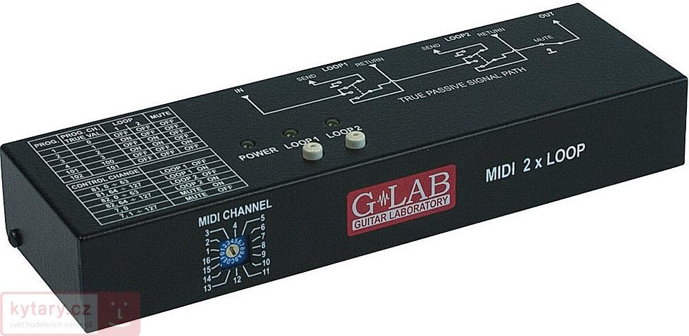 G-Lab MIDI 2x Loop M2L